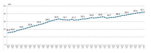 Liczba kart płatniczych (w mln szt.) w Polsce na koniec kolejnych kwartałów od 2004 r. - Narodowy Bank Polski